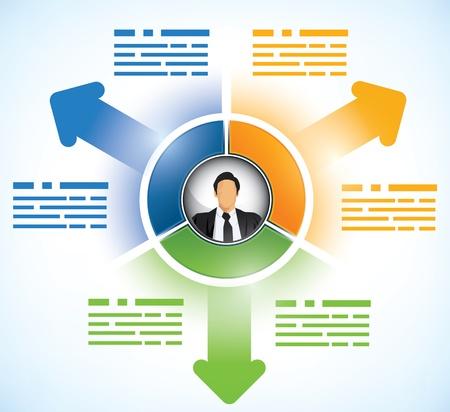geteilt: Drei Teile Business-Pr�sentation Vorlage mit einem Personen avatar in der Mitte Illustration