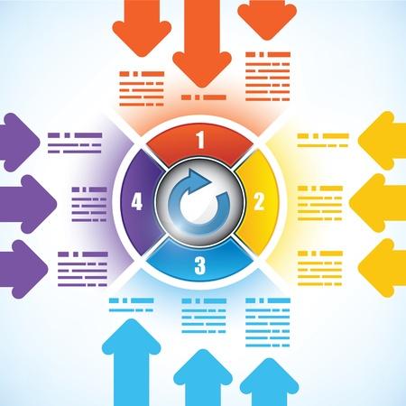 네 부분으로 비즈니스 다이어그램 화살표가있는 템플릿 중간에 순환 화살표