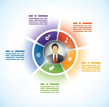 grafica de pastel: Cinco piezas de plantillas de presentación con un avatar de personas de negocios en el centro Vectores