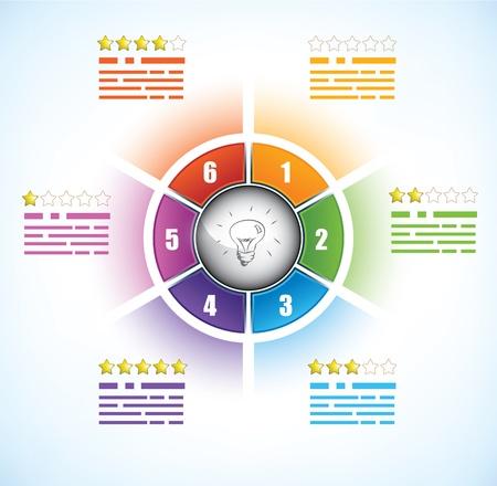 star rating: Schema modello Buiness con sei parti, scarabocchiato lampadina e un sistema di classificazione