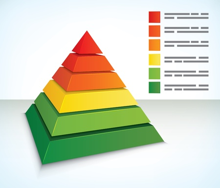 Pyramid diagram with seven component layers in colors graduating from green at the base through yellow and orange to red  Vector