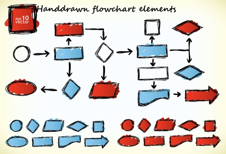 flow chart: Hand-drawn flowchart elements with blue and red colored parts