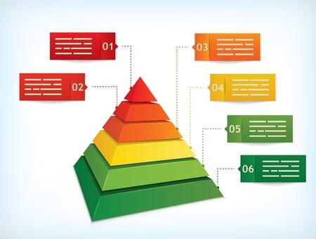 Pyramid chart Illustration