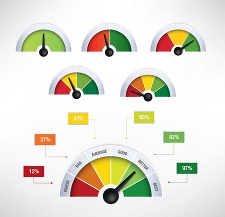 compteur de vitesse: Ensemble de boutons compteur de vitesse avec un à six champs et les zones explication supplémentaires Illustration