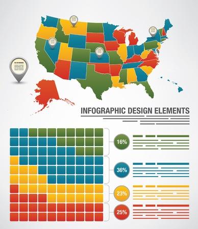 Kaart van de Verenigde Staten met elke staat bewerkbare en andere elementen voor het ontwerpen