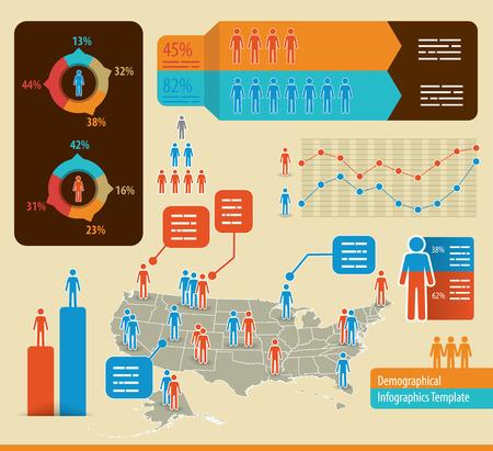 poblacion: Infografía plantilla con iconos de personas y un mapa de los estados unidos de américa