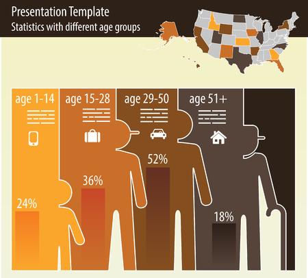aged: Presentazione per le diverse fasce di et� e una mappa degli stati uniti d'america