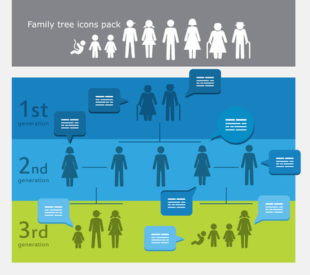 arbol genealógico: Familia icono del árbol pack con tres generaciones Vectores
