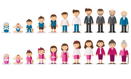 Koncepcja Aging postaci płci żeńskiej i męskiej, cykl życia od dzieciństwa do starości