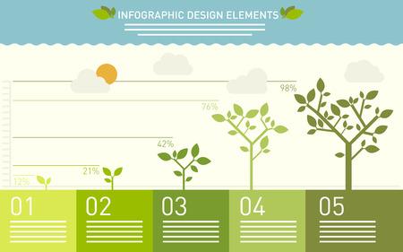 Modèle de présentation avec l'évolution d'un arbre