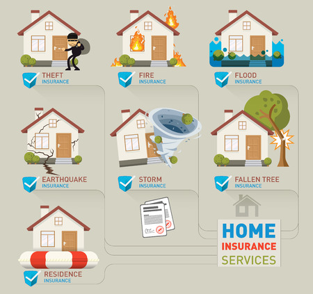 Home insurance services illustration set of different types of insurances