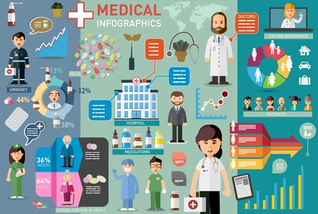 Medical infographic elements design template with hospital, doctors, nurses and patient characters, also diagrams, graphs and charts for statistics and decorative elements