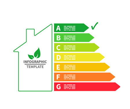 Home energy efficiency and improvement concept template