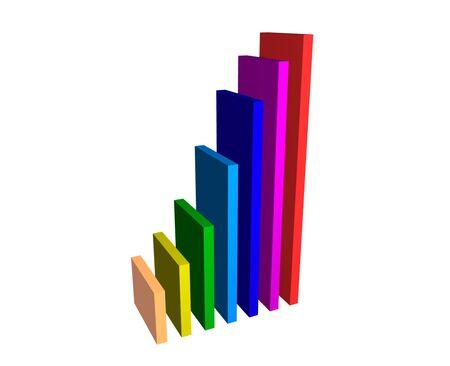 Raising charts