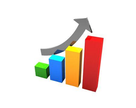 grafica de barras: Aumento de gr�ficos