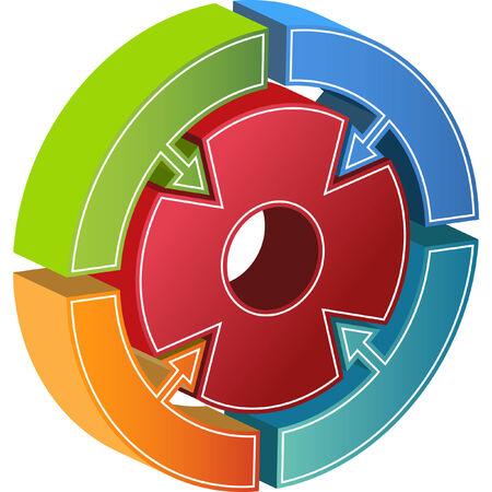 Zyklusdiagramm Standard-Bild - 4920177