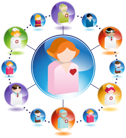 family doctor: Female Patient Network : Set of icons forming a medical theme diagram with doctors, family, and patient.