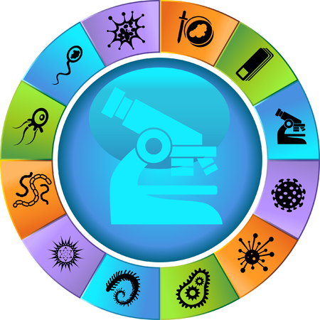 hub: Virus Wheel Icon Set: groupe de cr�atures du virus au microscope dans un style simplifi�. Illustration