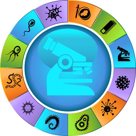 Virus Wiel Icon Set: Fractie van microscopische virus wezens in een vereenvoudigde stijl.