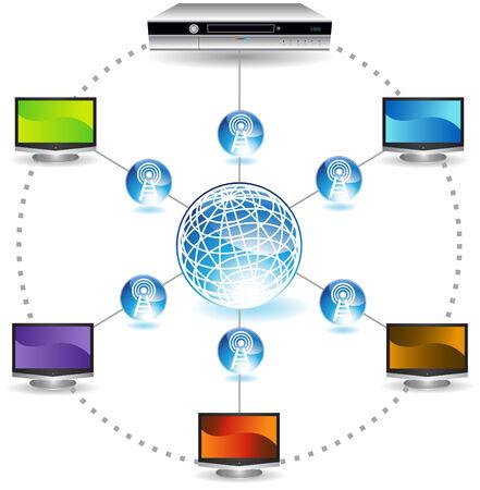 DVR Network : Digital video recorder chart.