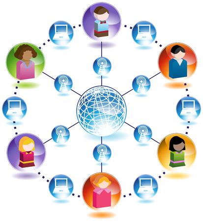 Wireless Internet Family Network : Communication chart set. Stock Vector - 5267026