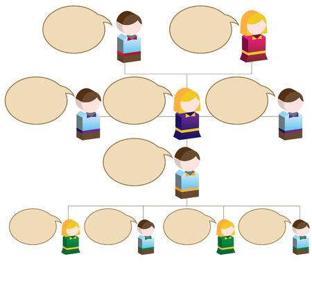 Organizational Children Speak Chart : Flowchart diagram with blank space for copy.