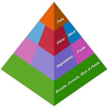 piramide alimenticia: Salud de la pir�mide de alimentos Vectores