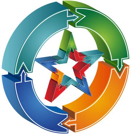 circle shape: 3d star icon