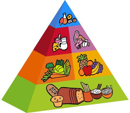 piramide alimenticia: elementos de la pir�mide de alimentos 3D  Vectores