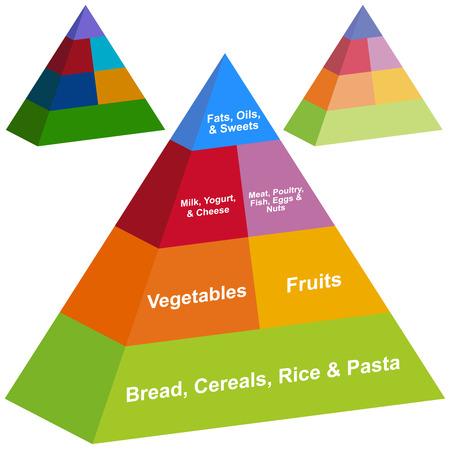 piramide alimenticia: conjunto de grupos b�sicos de alimentos aislado en un fondo blanco.