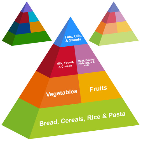 food: food pyramid set isolated on a white background.