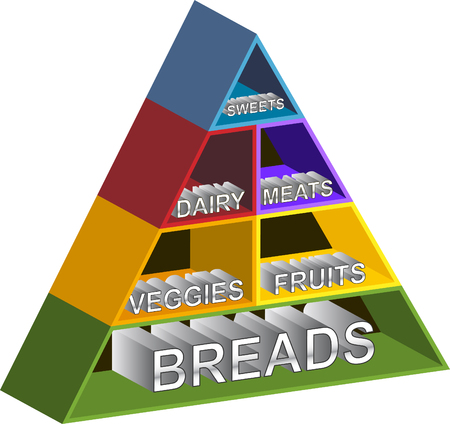 piramide alimenticia: Niveles de la pir�mide de alimentos con texto de cromo