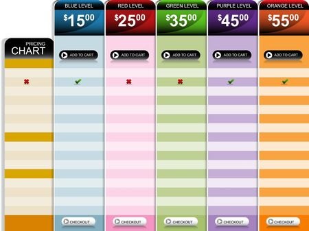 Pricing Chart 版權商用圖片