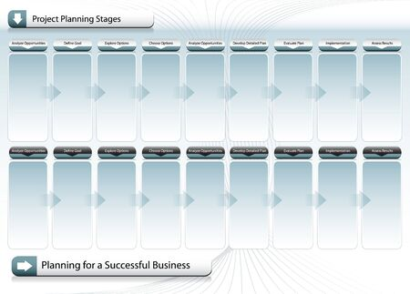 Succesvolle Business Planning Chart