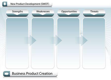 SWOT Analysis Chart photo