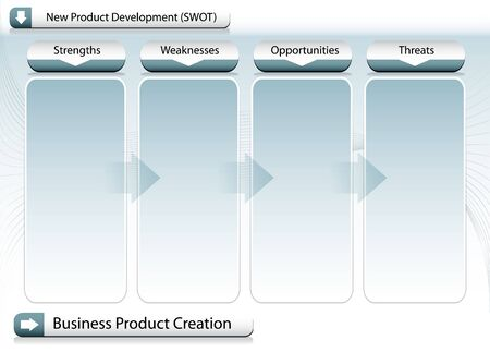 new opportunity: SWOT Analysis Chart