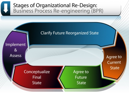 redesign: Business Re-Organization Chart Stock Photo