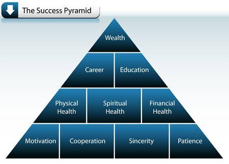 Erfolg-Pyramide Standard-Bild - 7125189