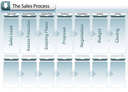 Sales Process Chart Stock fotó