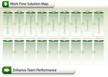 Work Flow Solution Map photo