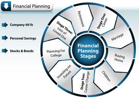 Financial Planning Chart photo