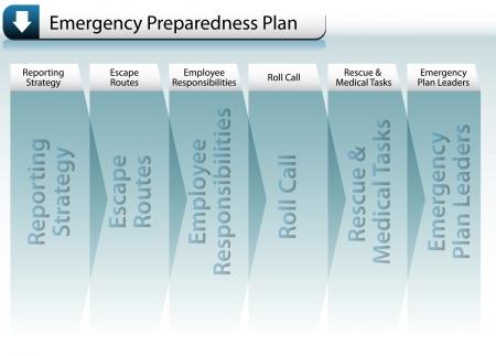 emergency plan: Emergency Preparedness Plan Stock Photo