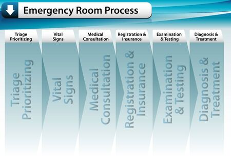 Emergency Room Process Stock Photo - 7125186