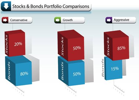 Stock Bond Portfolio Chart