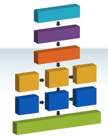 Prozess-Karte  Standard-Bild - 7267085