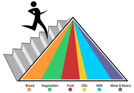 Una imagen de un gráfico de la pirámide de alimentos.
