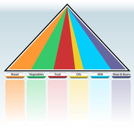 piramide alimenticia: Una imagen de una tabla de la pir�mide de alimentos.