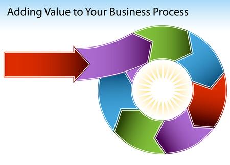 Een afbeelding van een kleurrijke business proces grafiek. Stock Illustratie