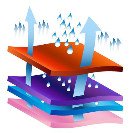 evaporacion: Una imagen de humedad se inicuos lejos. Vectores