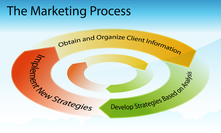 obtain: An image of a marketing business chart. Illustration